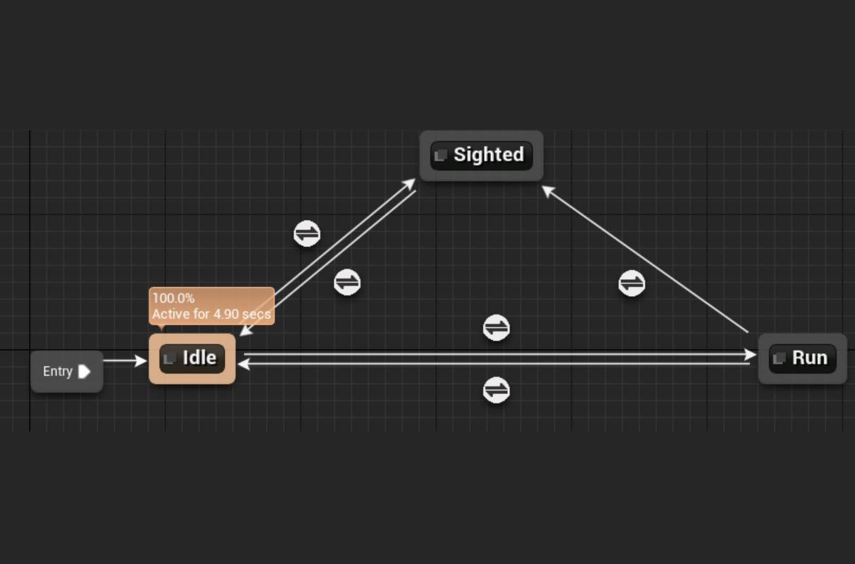 Unity 5 уроки - создание FPS шутера Изображение 2