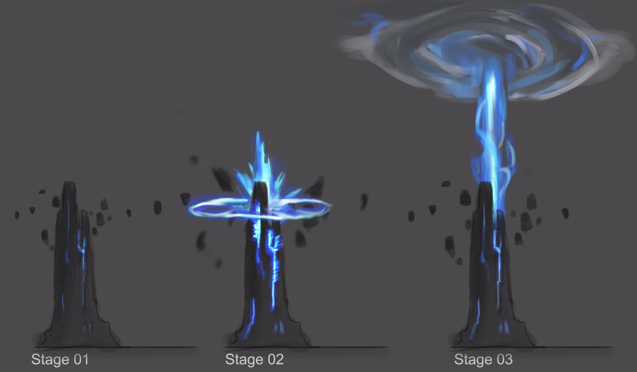 Уроки Unreal Engine 4 - визуальные эффекты