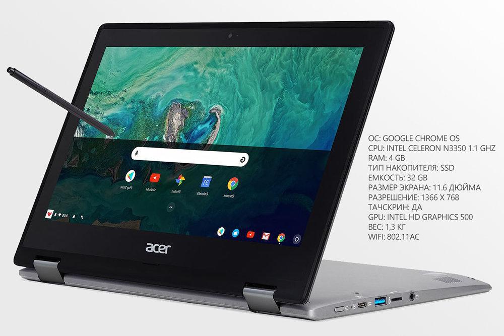 Качественные недорогие ноутбуки 2019