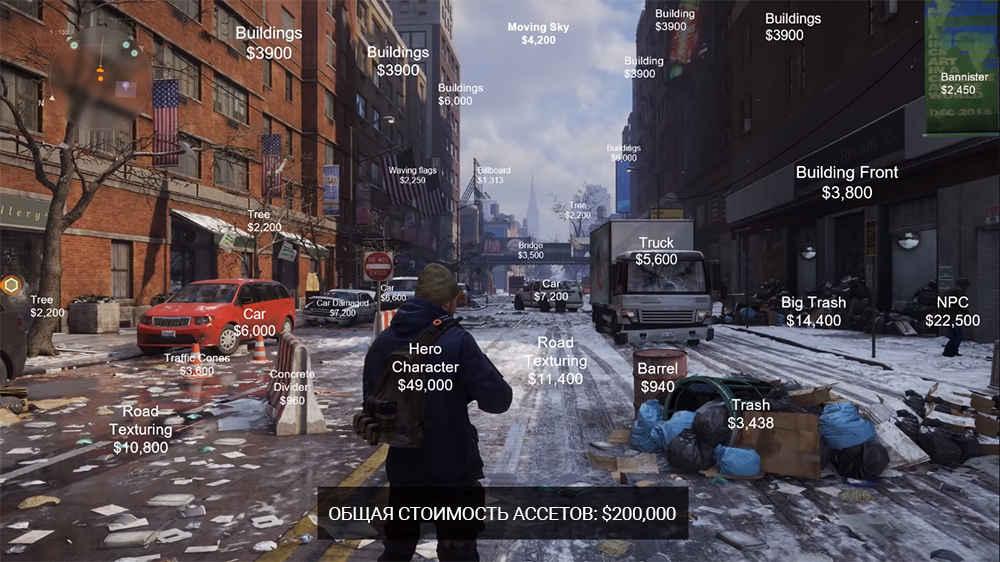 Будущее 3D индустрии с применением искусственного интеллекта